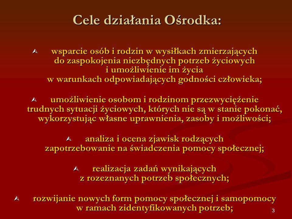 Cele działania Ośrodka:
