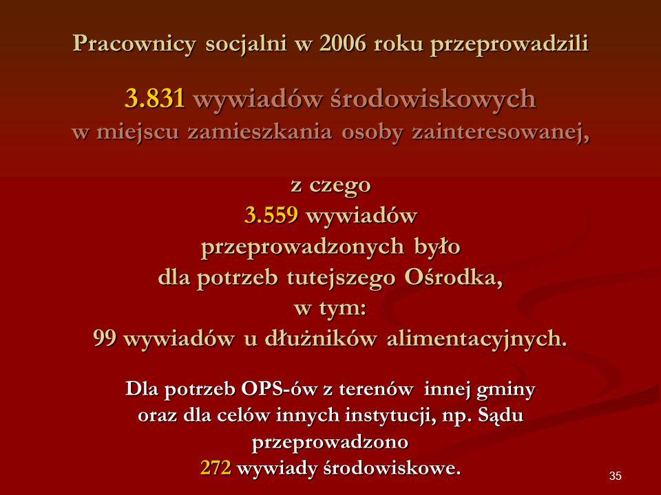 Pracownicy socjalni w 2006 roku przeprowadzili 3