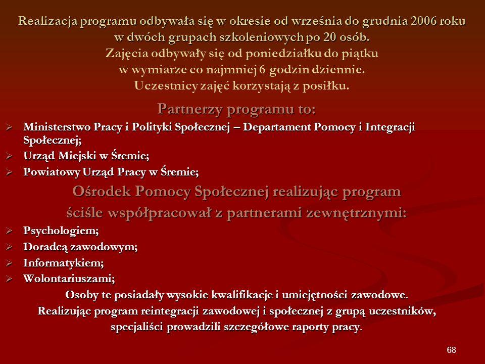 Partnerzy programu to: Ośrodek Pomocy Społecznej realizując program