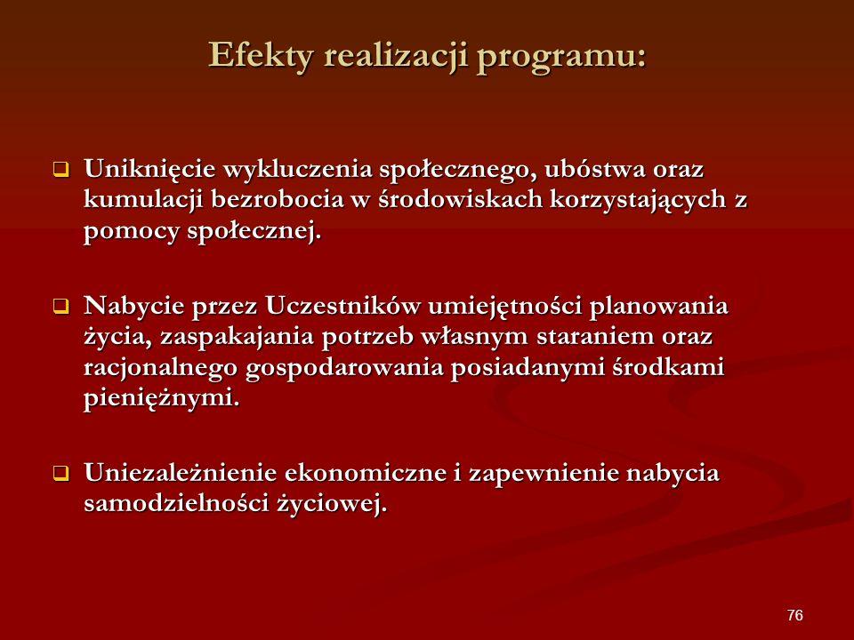 Efekty realizacji programu:
