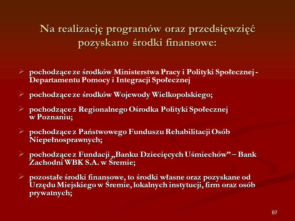 Na realizację programów oraz przedsięwzięć pozyskano środki finansowe: