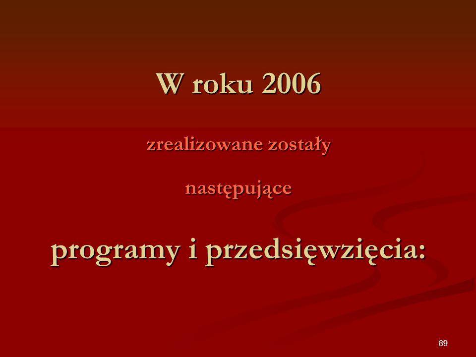 W roku 2006 zrealizowane zostały następujące programy i przedsięwzięcia: