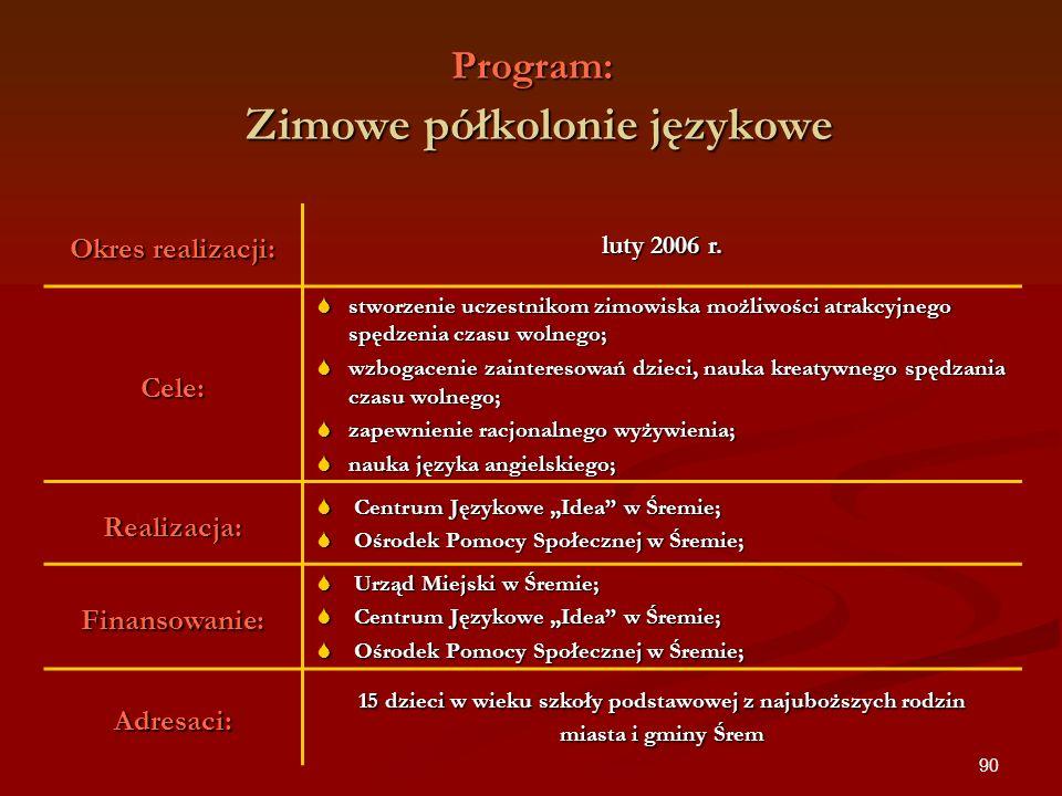 Program: Zimowe półkolonie językowe