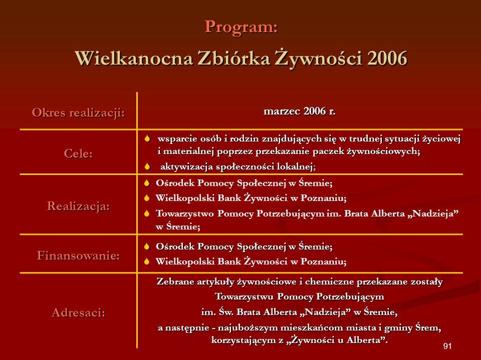 Program: Wielkanocna Zbiórka Żywności 2006