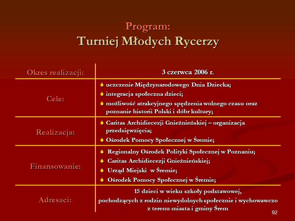 Program: Turniej Młodych Rycerzy
