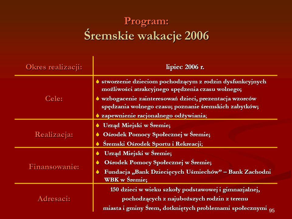 Program: Śremskie wakacje 2006