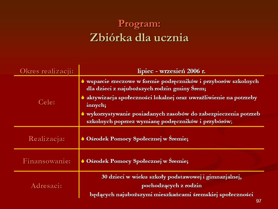 Program: Zbiórka dla ucznia
