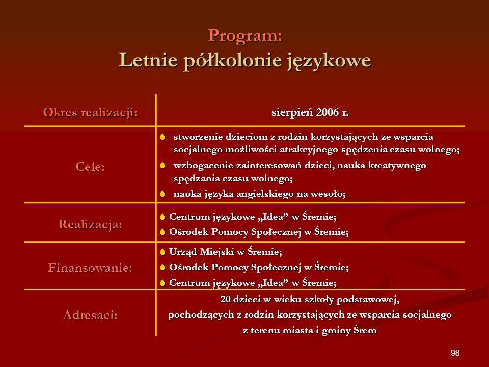 Program: Letnie półkolonie językowe