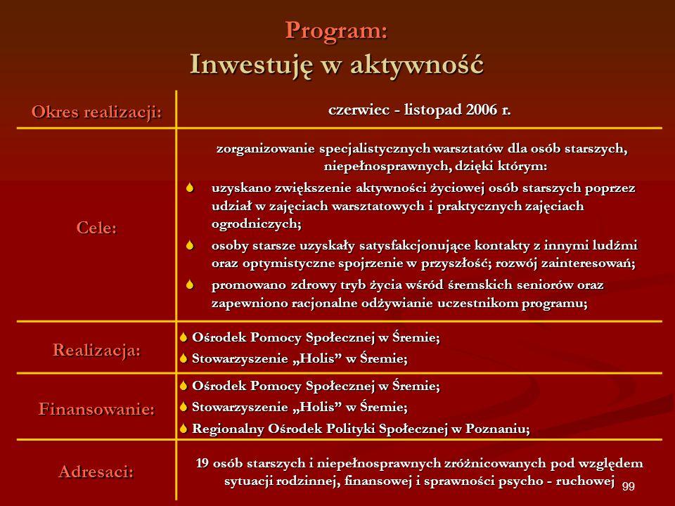 Program: Inwestuję w aktywność