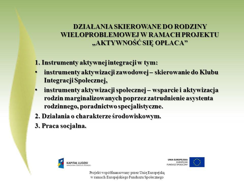 1. Instrumenty aktywnej integracji w tym: