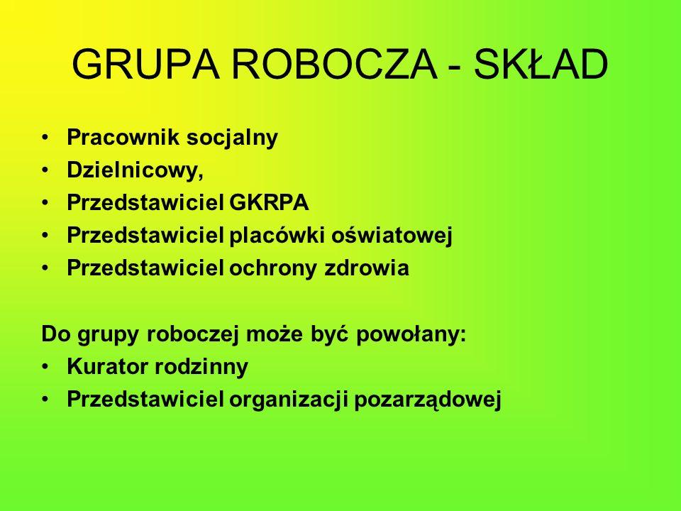 GRUPA ROBOCZA - SKŁAD Pracownik socjalny Dzielnicowy,