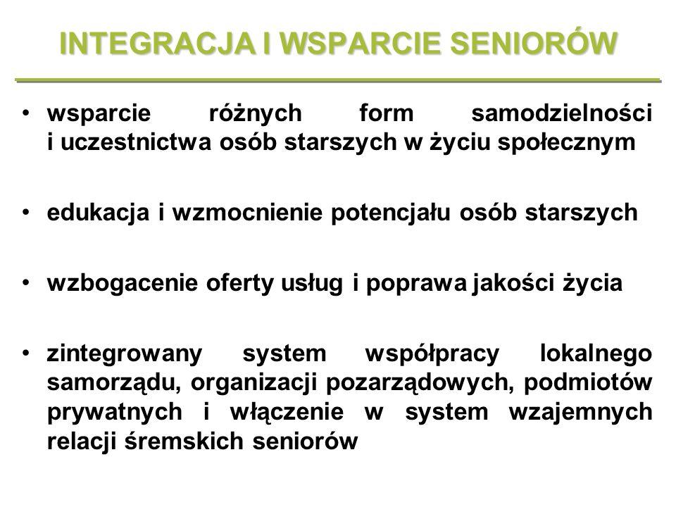 INTEGRACJA I WSPARCIE SENIORÓW