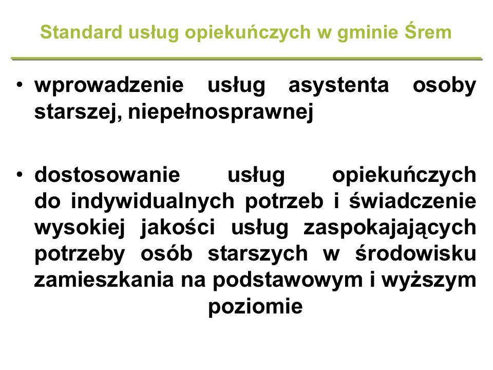 Standard usług opiekuńczych w gminie Śrem