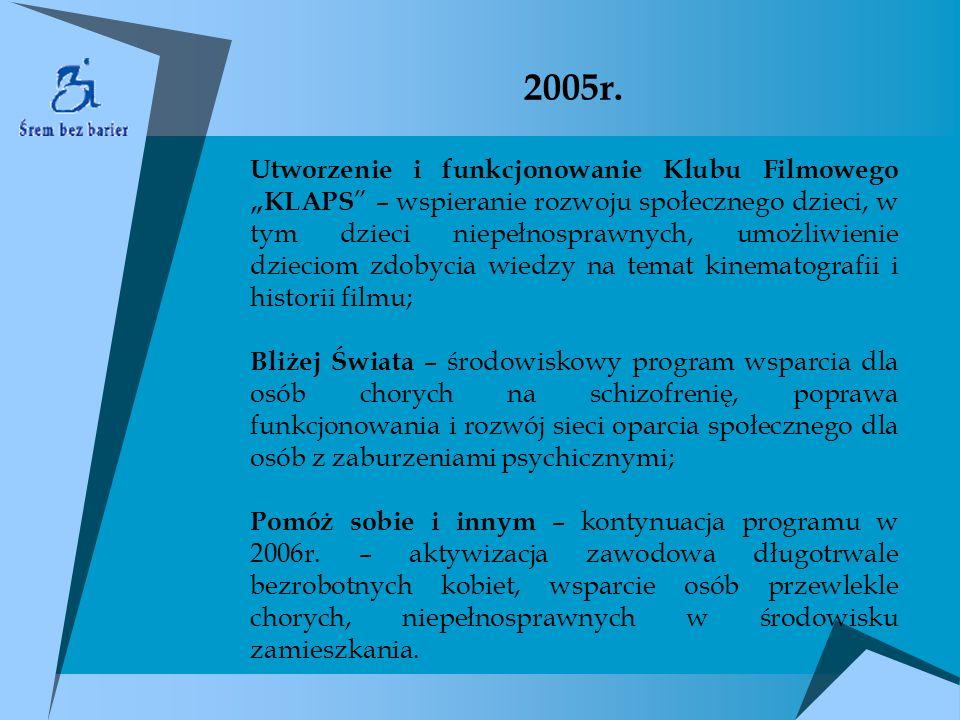 2005r.