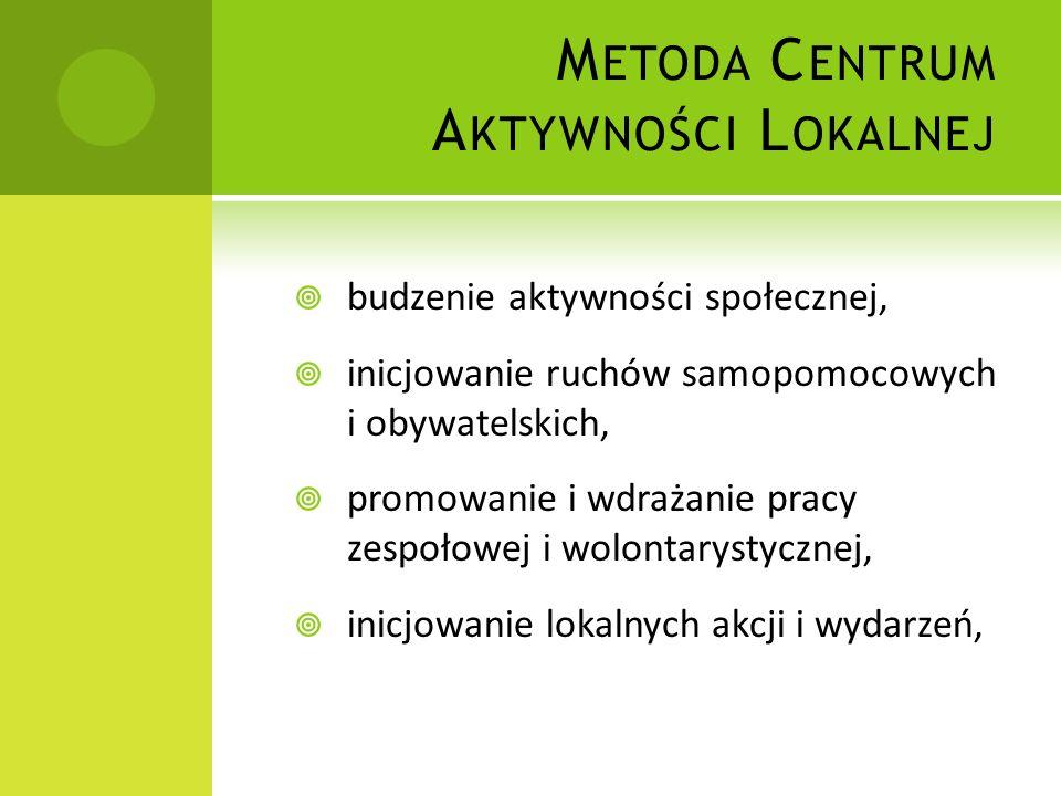 Metoda Centrum Aktywności Lokalnej