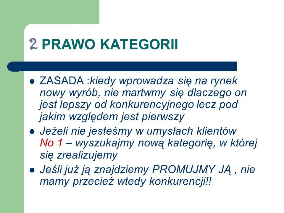 2 PRAWO KATEGORII