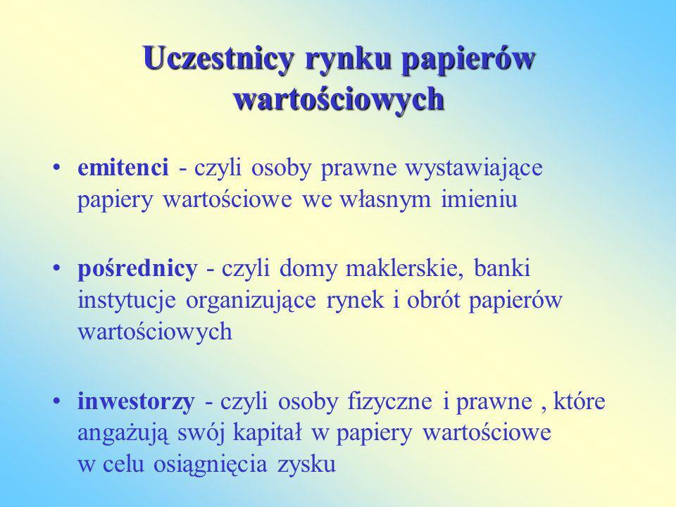 Uczestnicy rynku papierów wartościowych