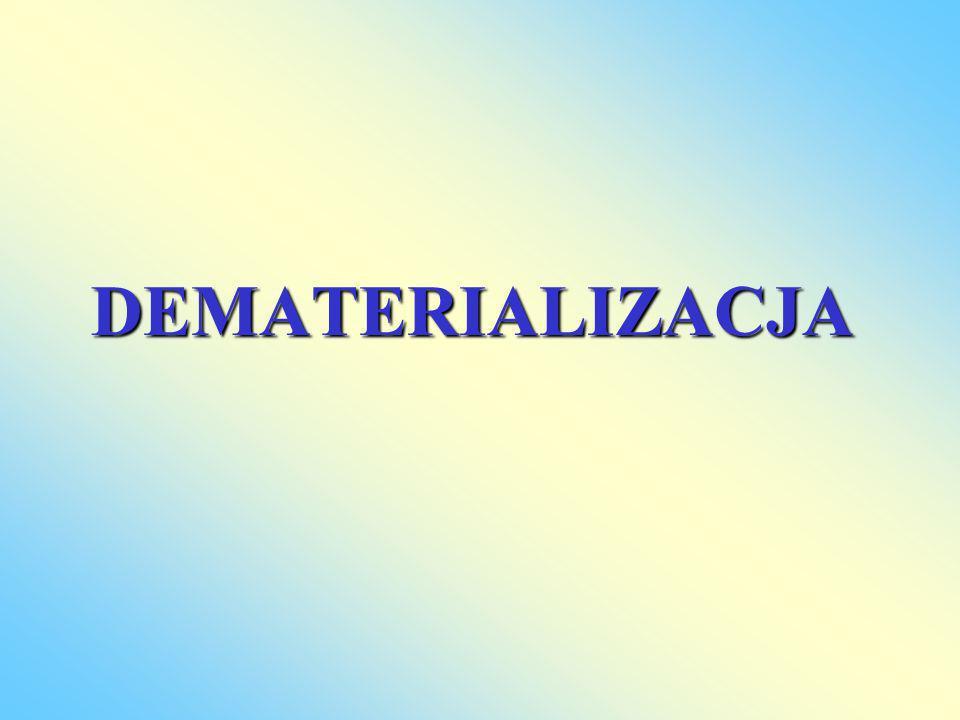 DEMATERIALIZACJA