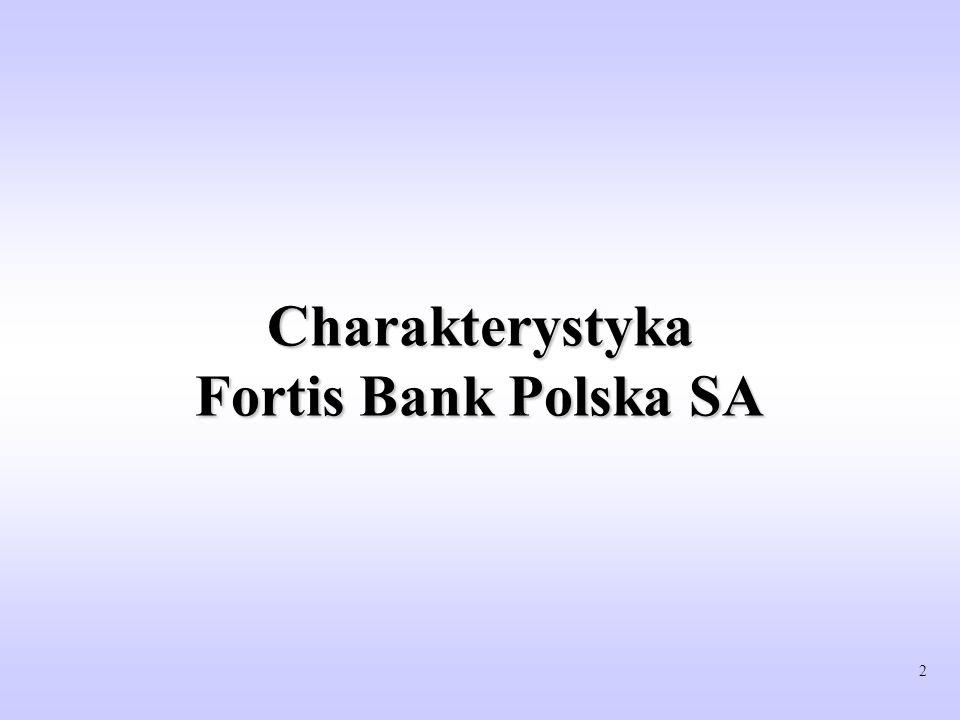 Charakterystyka Fortis Bank Polska SA