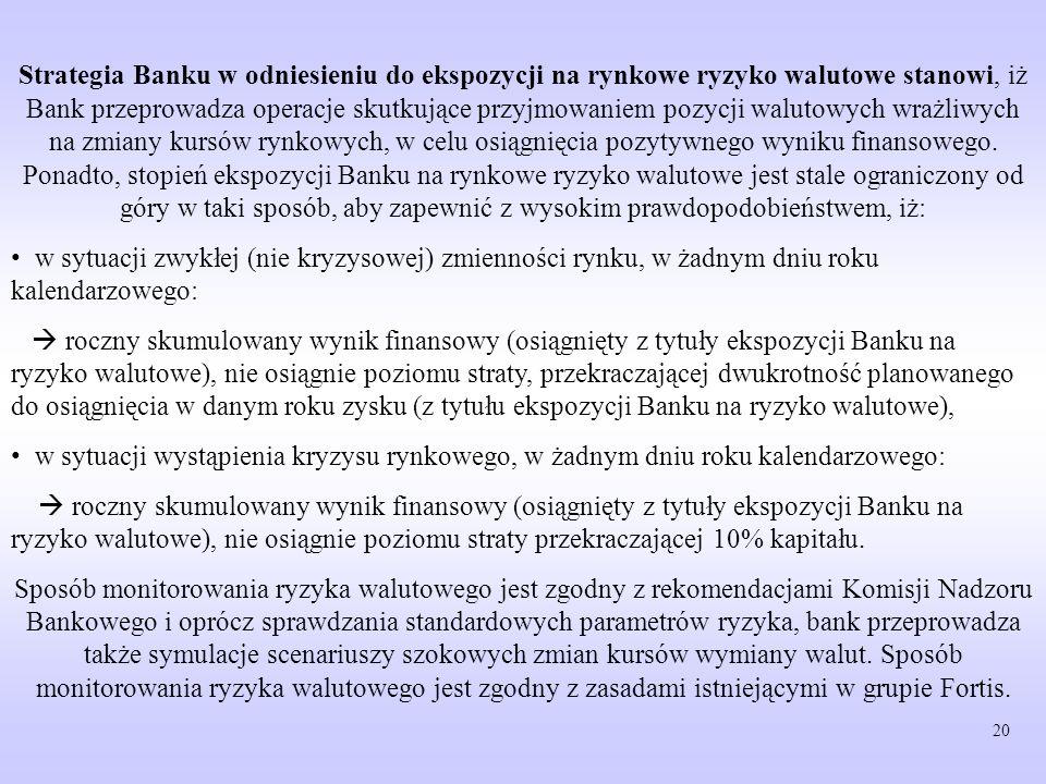 Strategia Banku w odniesieniu do ekspozycji na rynkowe ryzyko walutowe stanowi, iż Bank przeprowadza operacje skutkujące przyjmowaniem pozycji walutowych wrażliwych na zmiany kursów rynkowych, w celu osiągnięcia pozytywnego wyniku finansowego. Ponadto, stopień ekspozycji Banku na rynkowe ryzyko walutowe jest stale ograniczony od góry w taki sposób, aby zapewnić z wysokim prawdopodobieństwem, iż: