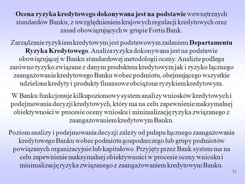 Ocena ryzyka kredytowego dokonywana jest na podstawie wewnętrznych standardów Banku, z uwzględnieniem krajowych regulacji kredytowych oraz zasad obowiązujących w grupie Fortis Bank.