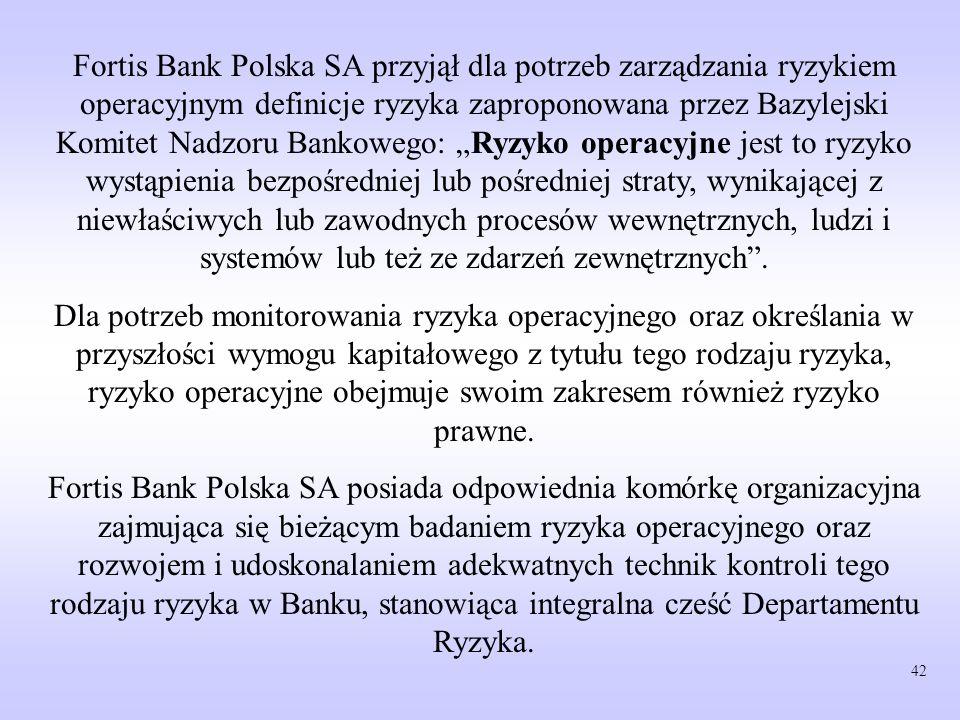 """Fortis Bank Polska SA przyjął dla potrzeb zarządzania ryzykiem operacyjnym definicje ryzyka zaproponowana przez Bazylejski Komitet Nadzoru Bankowego: """"Ryzyko operacyjne jest to ryzyko wystąpienia bezpośredniej lub pośredniej straty, wynikającej z niewłaściwych lub zawodnych procesów wewnętrznych, ludzi i systemów lub też ze zdarzeń zewnętrznych ."""