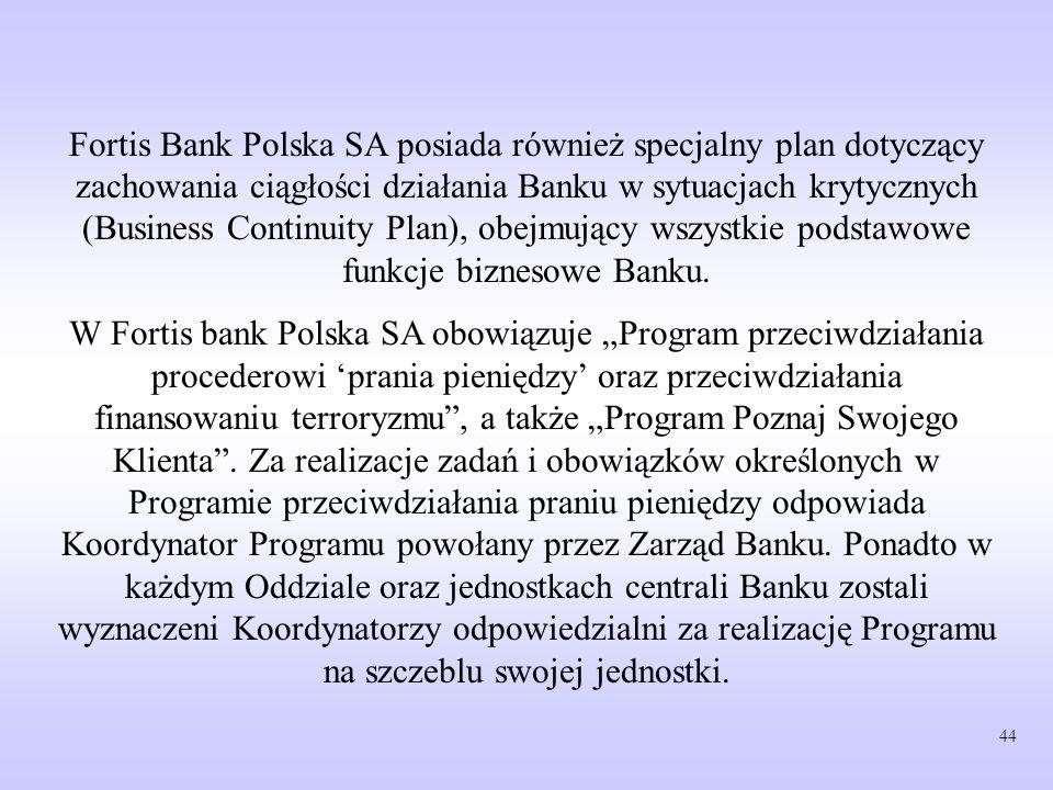 Fortis Bank Polska SA posiada również specjalny plan dotyczący zachowania ciągłości działania Banku w sytuacjach krytycznych (Business Continuity Plan), obejmujący wszystkie podstawowe funkcje biznesowe Banku.