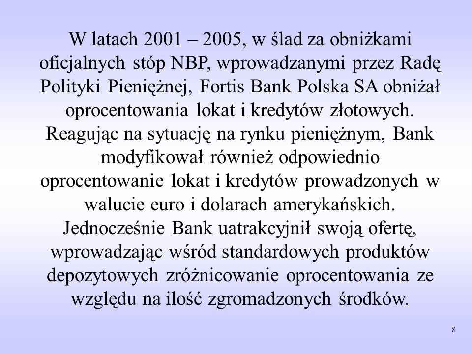 W latach 2001 – 2005, w ślad za obniżkami oficjalnych stóp NBP, wprowadzanymi przez Radę Polityki Pieniężnej, Fortis Bank Polska SA obniżał oprocentowania lokat i kredytów złotowych.