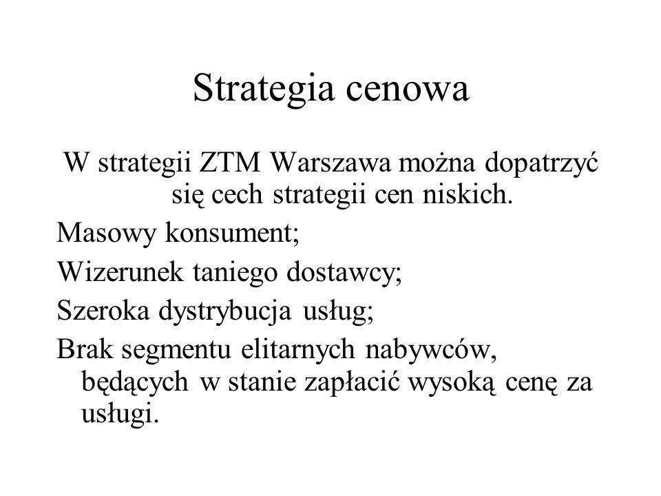 Strategia cenowa W strategii ZTM Warszawa można dopatrzyć się cech strategii cen niskich. Masowy konsument;