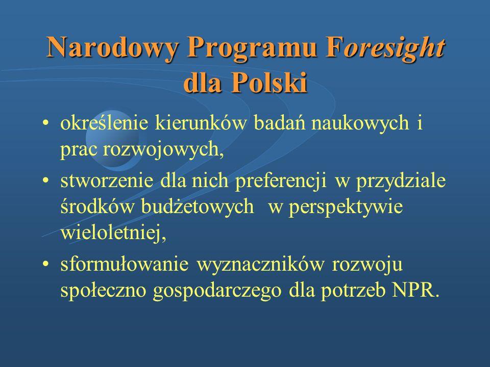 Narodowy Programu Foresight dla Polski