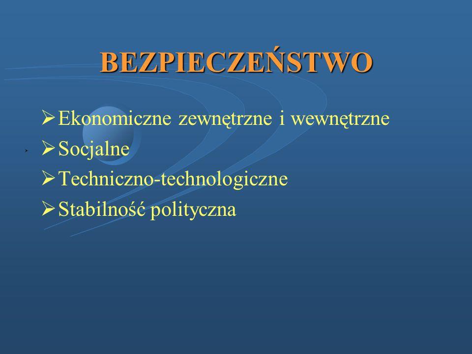 BEZPIECZEŃSTWO Ekonomiczne zewnętrzne i wewnętrzne Socjalne