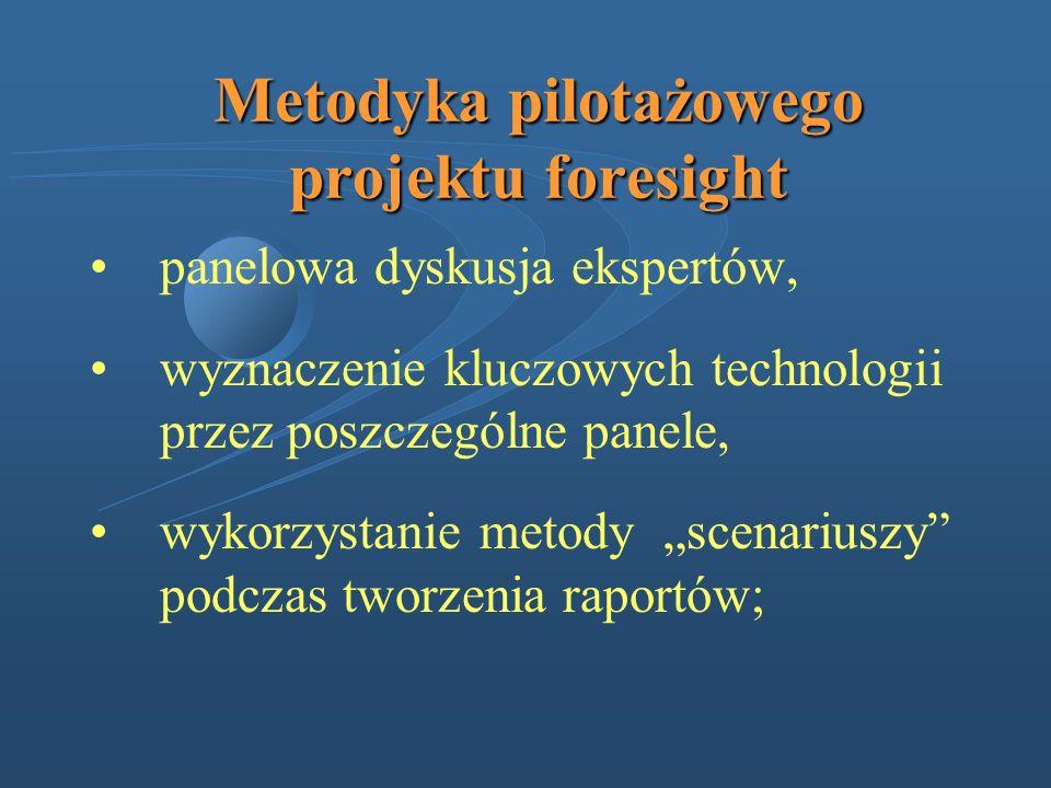 Metodyka pilotażowego projektu foresight