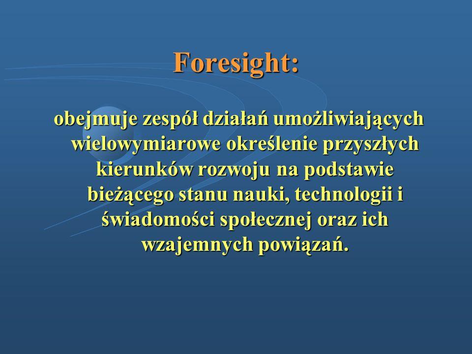 Foresight: