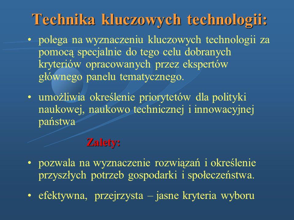 Technika kluczowych technologii:
