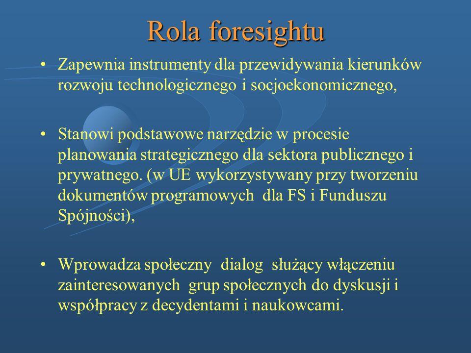 Rola foresightu Zapewnia instrumenty dla przewidywania kierunków rozwoju technologicznego i socjoekonomicznego,