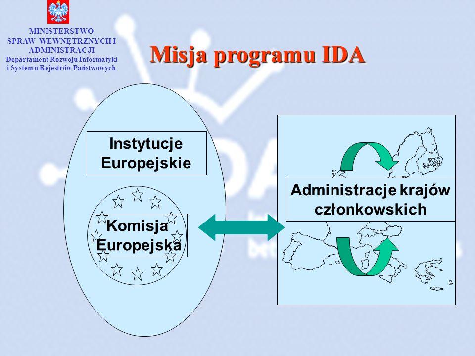 Misja programu IDA Instytucje Europejskie Administracje krajów