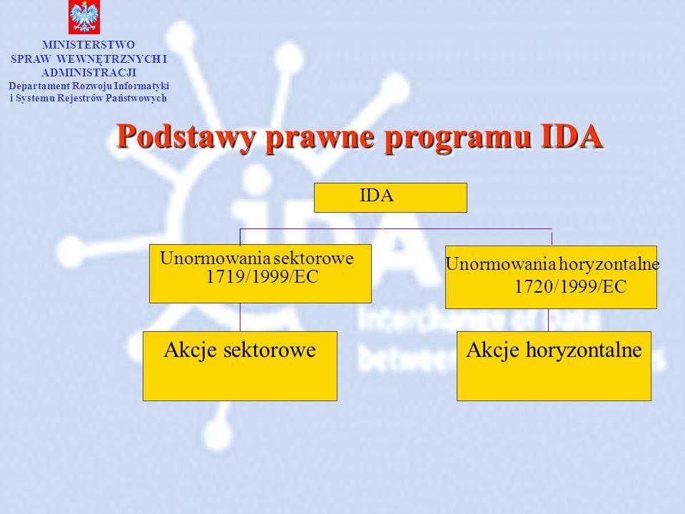 Podstawy prawne programu IDA