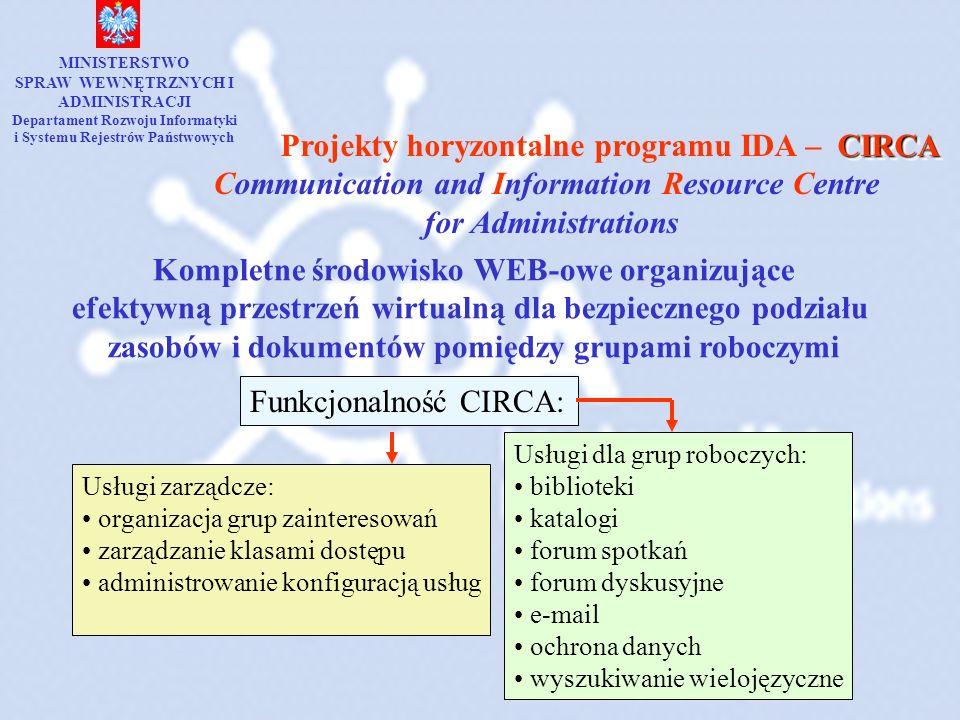 Projekty horyzontalne programu IDA –