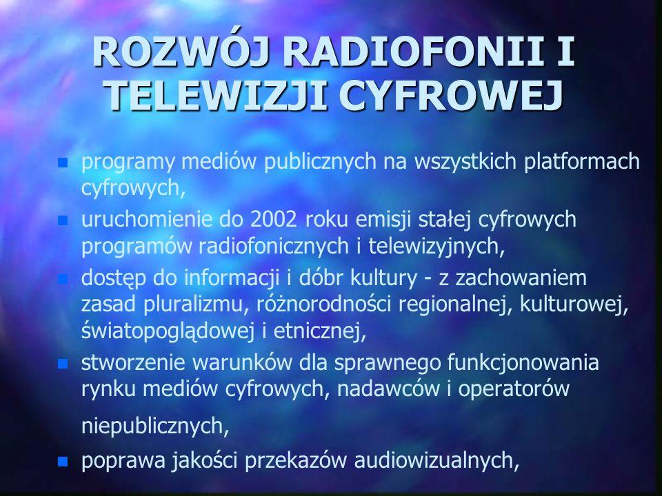 ROZWÓJ RADIOFONII I TELEWIZJI CYFROWEJ