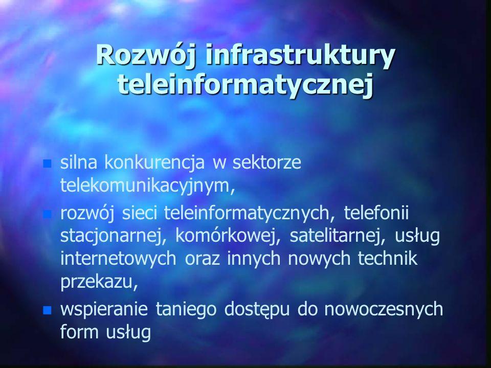Rozwój infrastruktury teleinformatycznej