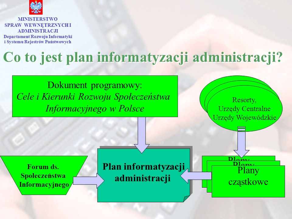 SPRAW WEWNĘTRZNYCH I ADMINISTRACJI i Systemu Rejestrów Państwowych