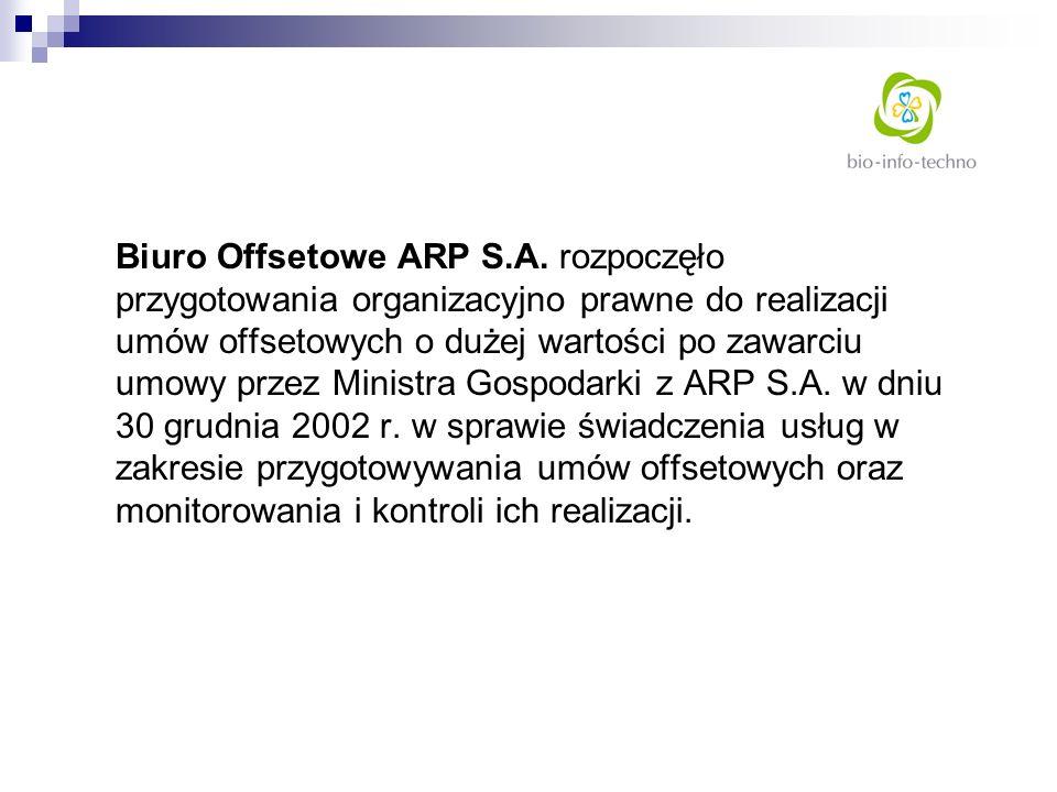 Biuro Offsetowe ARP S.A.
