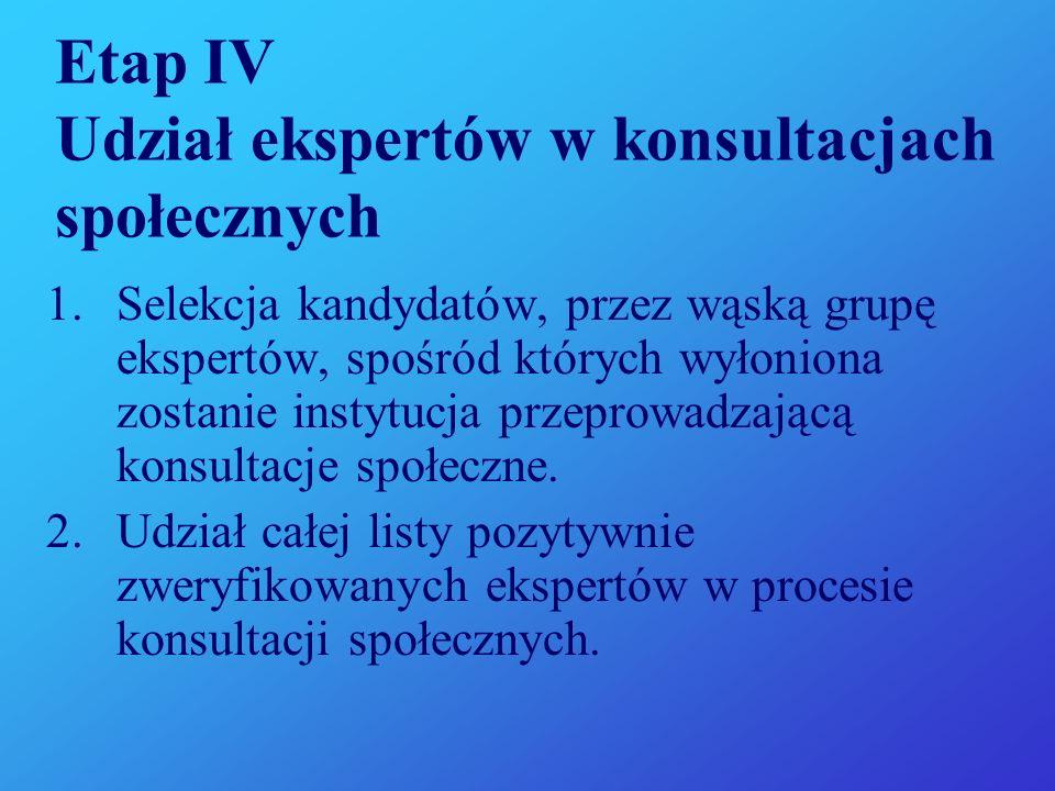Etap IV Udział ekspertów w konsultacjach społecznych