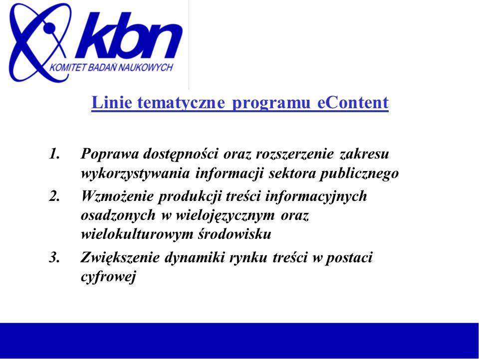 Linie tematyczne programu eContent