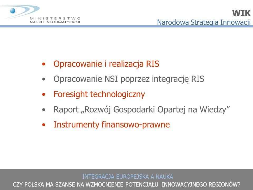 Opracowanie i realizacja RIS Opracowanie NSI poprzez integrację RIS
