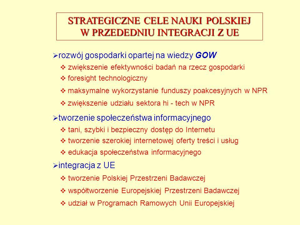 STRATEGICZNE CELE NAUKI POLSKIEJ W PRZEDEDNIU INTEGRACJI Z UE