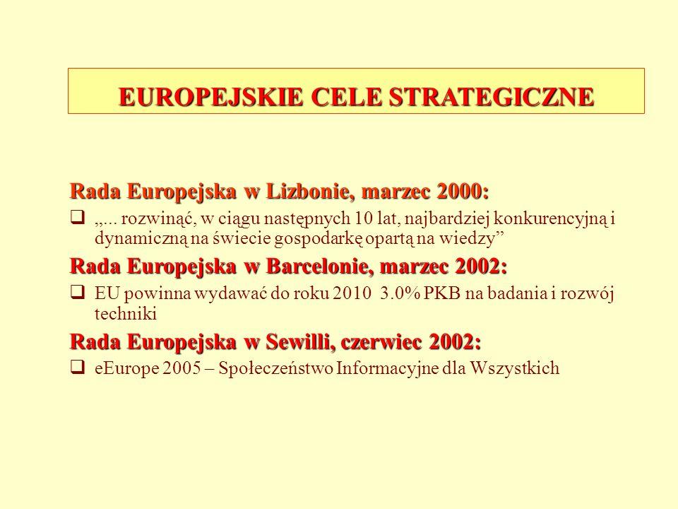 EUROPEJSKIE CELE STRATEGICZNE