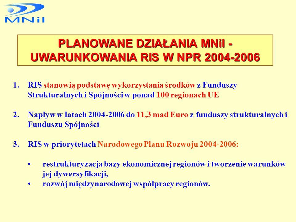 PLANOWANE DZIAŁANIA MNiI -UWARUNKOWANIA RIS W NPR 2004-2006