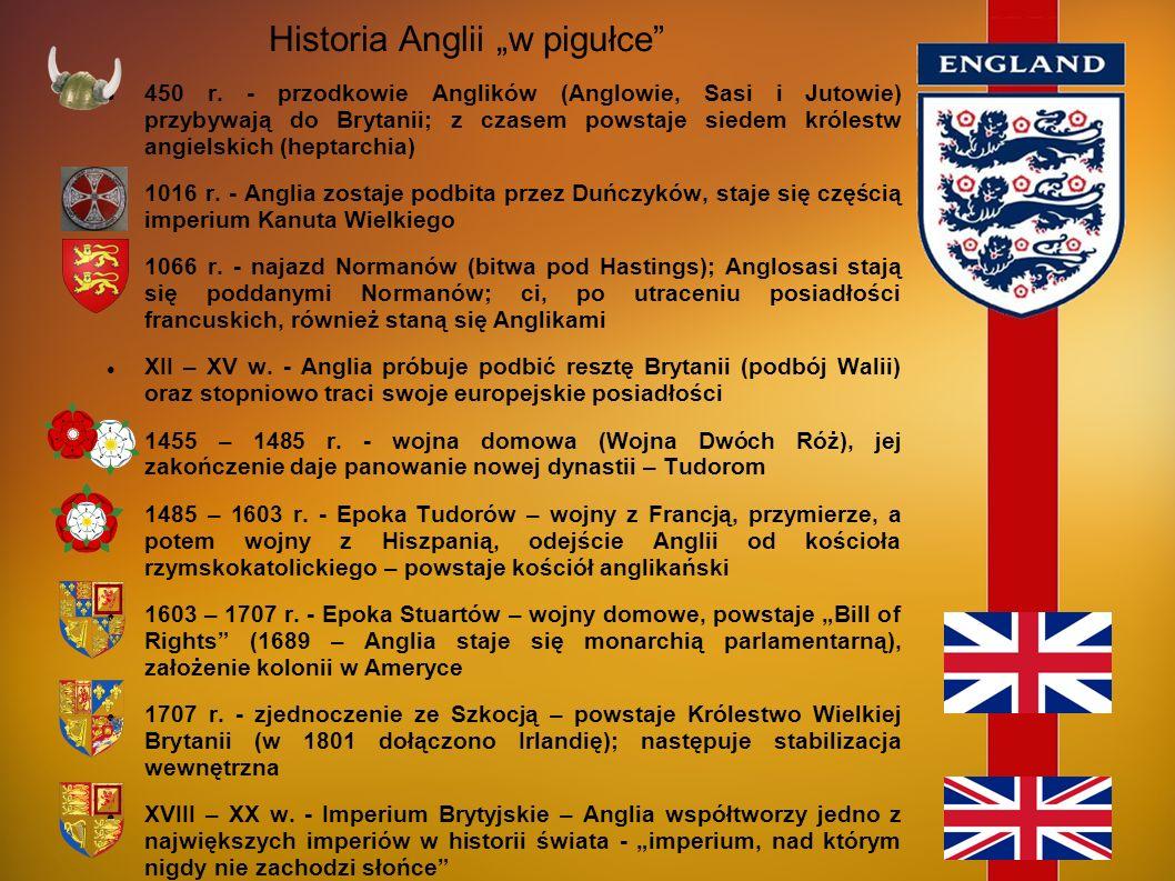 "Historia Anglii ""w pigułce"