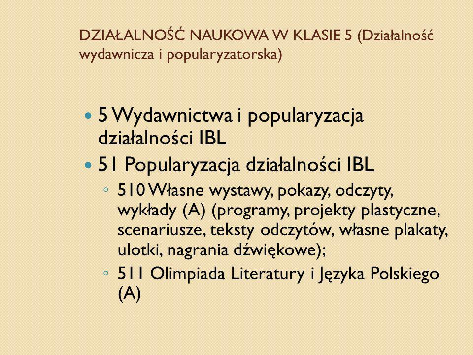 5 Wydawnictwa i popularyzacja działalności IBL
